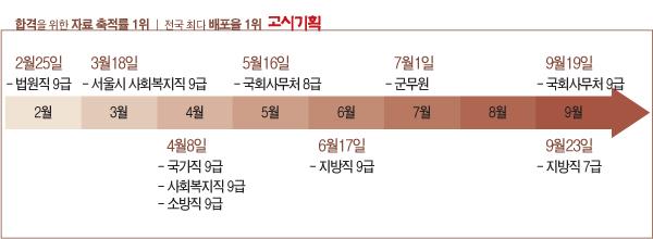 """2017년 공무원 시험 """"직렬 선택 고민 깊어진다"""""""