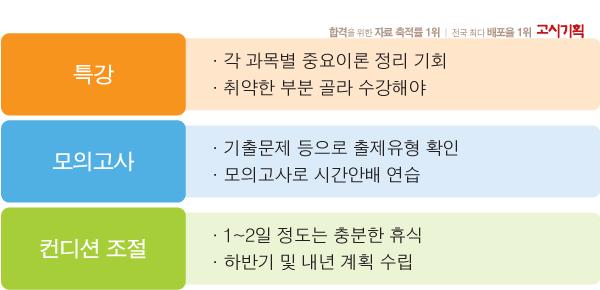 """10月 추석 황금연휴, 합격 위한 """"골든타임"""""""