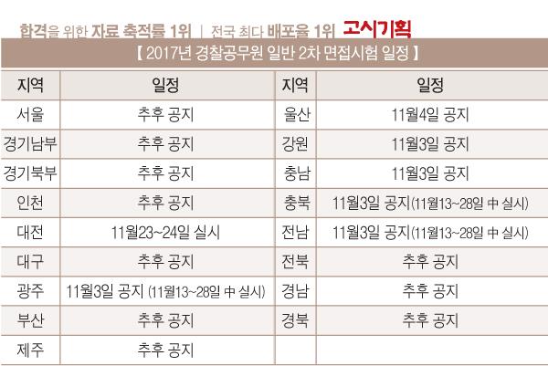 """경찰공무원 일반 2차 채용 """"최종관문 남아"""""""