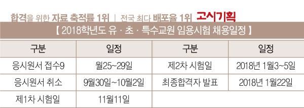 2018학년도 유·초·특수 원서접수 이달 29일까지