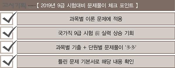 국가직 9급 필기시험 대비 과목별 문제풀이 집중